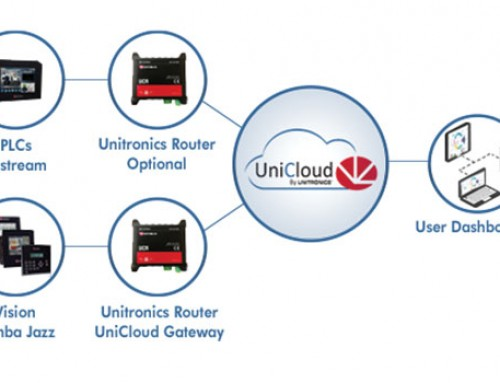 Uđite u svijet IIoT-a sa Unitronics UniCloud IIoT platformom